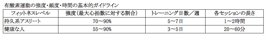スクリーンショット 2015-07-04 11.45.05