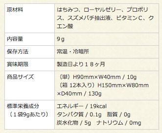 スクリーンショット 2015-04-24 9.00.51